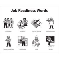 Administrative skills resume examples